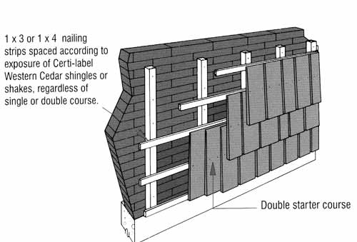 Direct Application of Shakes and Shingles: More Techniques for the