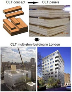 CLT concept and use in a nine-story mid-rise building in London.